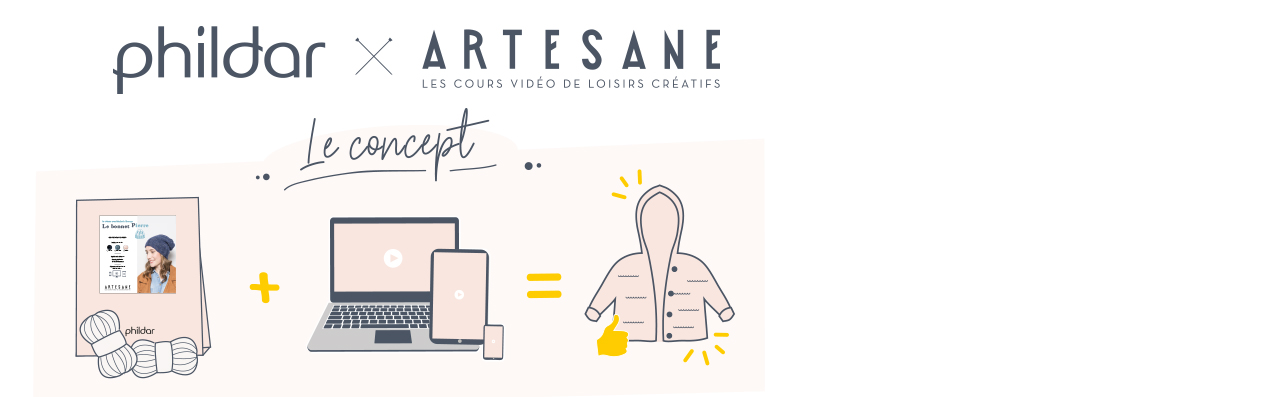 Kits Artesane